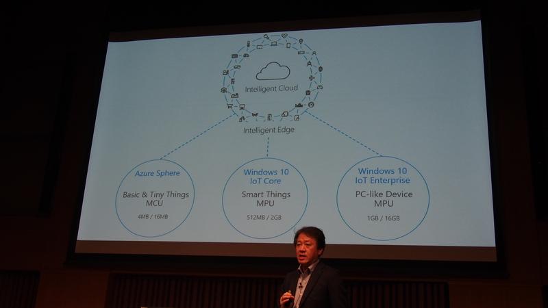 図3 マイクロソフトは従来のWindows 10 IoT(CoreとEnterprise)に加え、Azure Sphereと呼ばれる組み込み向けの小規模プロセッサ用のOSを開発した