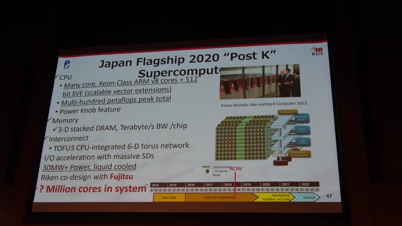 図12 2020年以降に稼働予定のPost Kは、現在の京スーパーコンピューターの後継で数百ペタフロップスのピーク性能を持つ