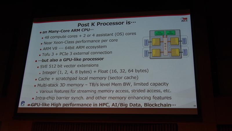 図13 Post Kのプロセッサは、512bitのベクトル演算機能を持つARMv8 64bitコアを48個持ち、Tofu 3インターコネクトを内蔵する